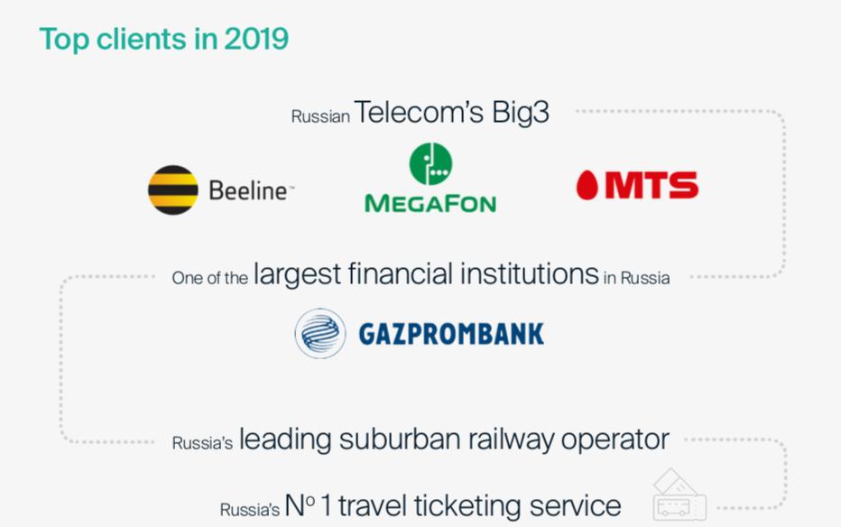 в компании Smart Engines подвели итоги 2019 года